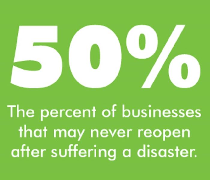 Commercial Is your business prepared for a disaster?