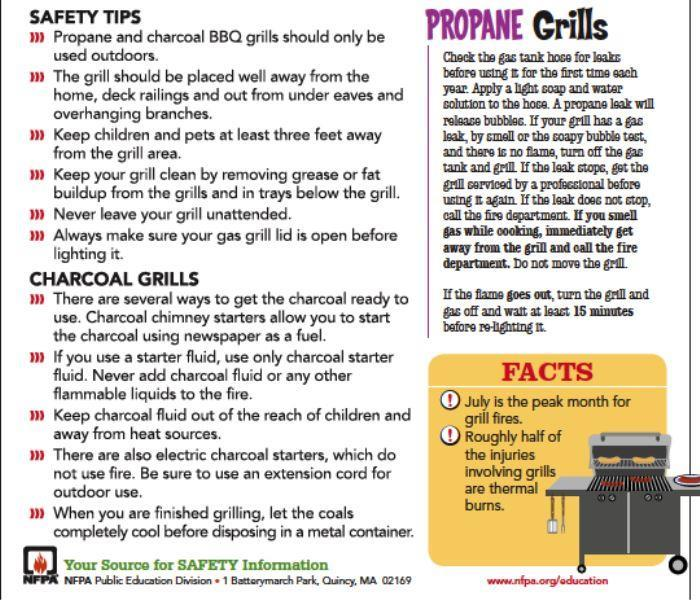 Fire Damage Grilling and fire pit safety tips to prevent fire damage this summer at your Fort Mill or Rock Hill home